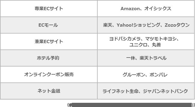 Information_service