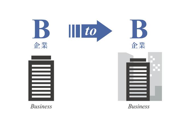 B to B企業のソーシャルメディアポリシーのイメージ画像