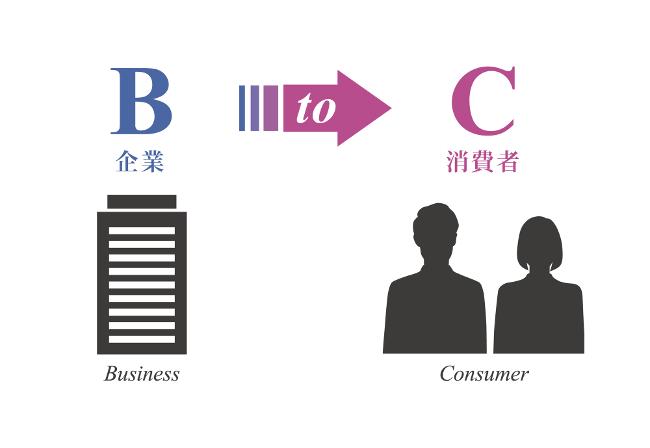 B to C企業のソーシャルメディアポリシーのイメージ画像